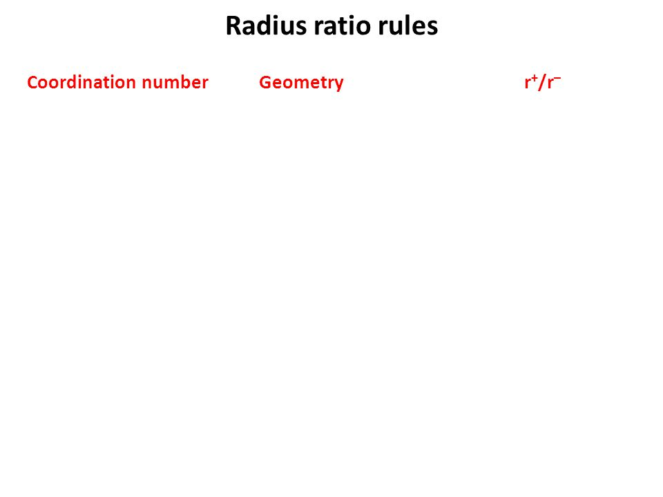 Coordination number Geometry r+/r–