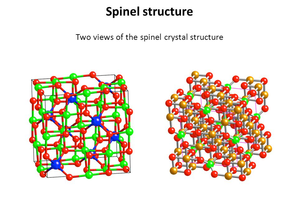 Two views of the spinel crystal structure