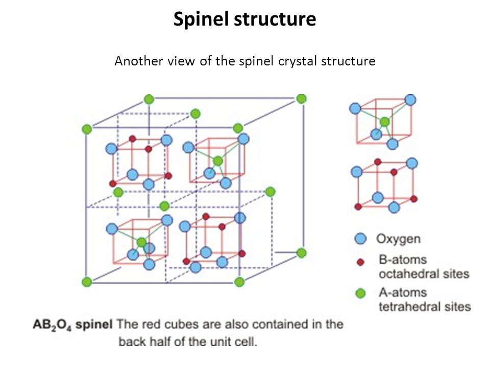 Another view of the spinel crystal structure
