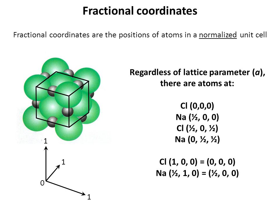 Fractional coordinates Regardless of lattice parameter (a),