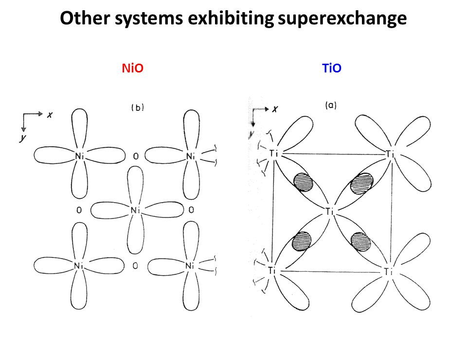 Other systems exhibiting superexchange