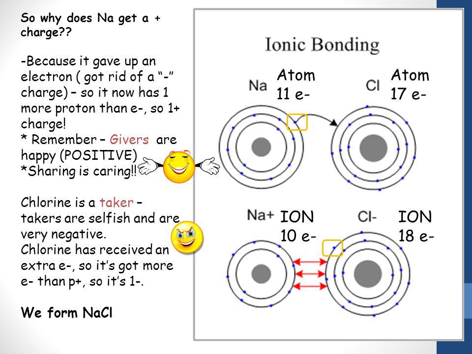 Atom 11 e- Atom 17 e- ION 10 e- ION 18 e-