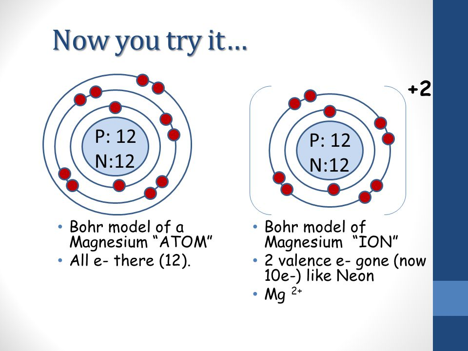Ionic and covalent bonding ppt video online download 20 now ccuart Gallery