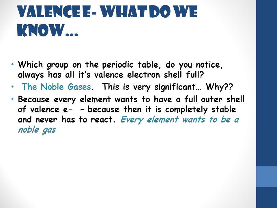 Valence e- what do we know…