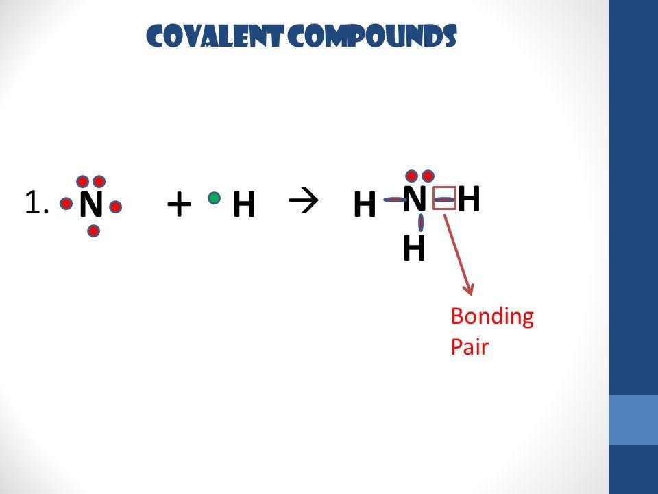 Covalent Compounds + N H 1. N H  H H Bonding Pair