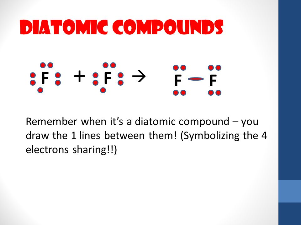 + Diatomic Compounds F F F F 