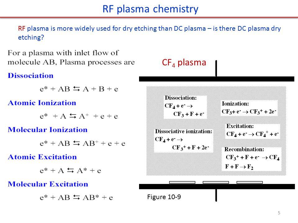 RF plasma chemistry CF4 plasma