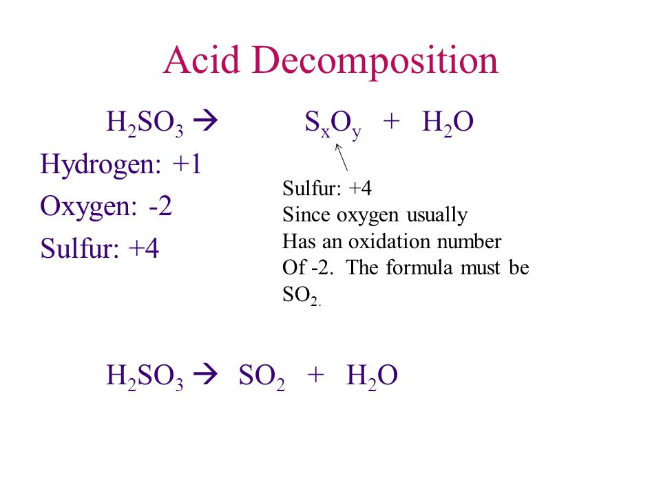 Acid Decomposition H2SO3  SxOy + H2O Hydrogen: +1 Oxygen: -2 Sulfur: +4 H2SO3  SO2 + H2O Sulfur: +4.