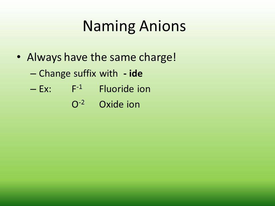 Naming Anions Always have the same charge! Change suffix with - ide