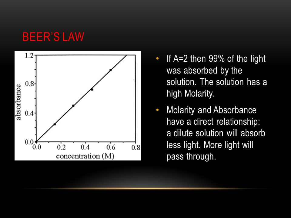 Beer's Law If A=2 then 99% of the light was absorbed by the solution. The solution has a high Molarity.