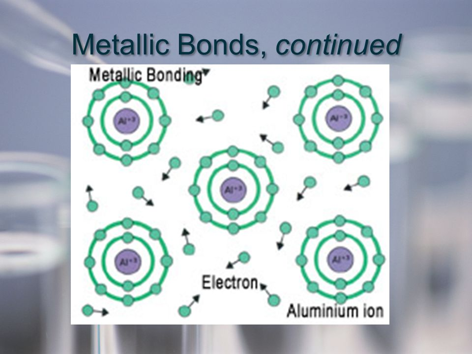 Metallic Bonds, continued