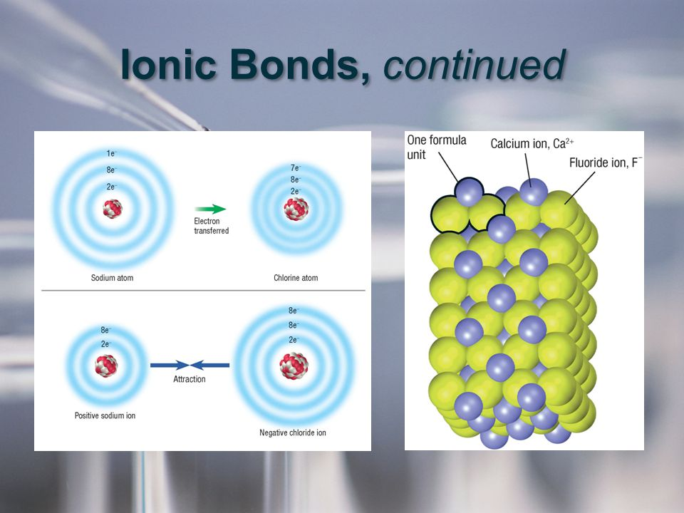 Ionic Bonds, continued