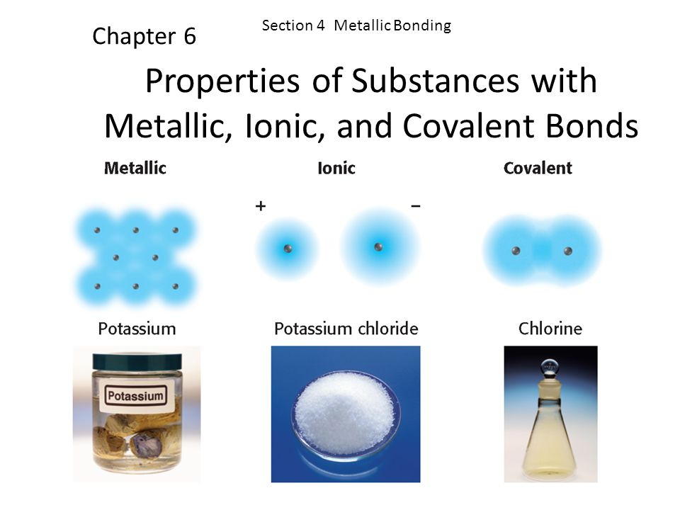 Properties of Substances with Metallic, Ionic, and Covalent Bonds