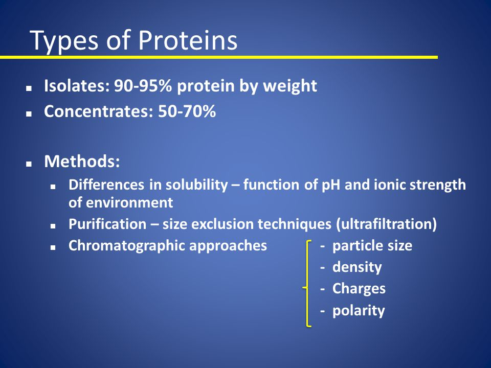 Types of Proteins Isolates: 90-95% protein by weight