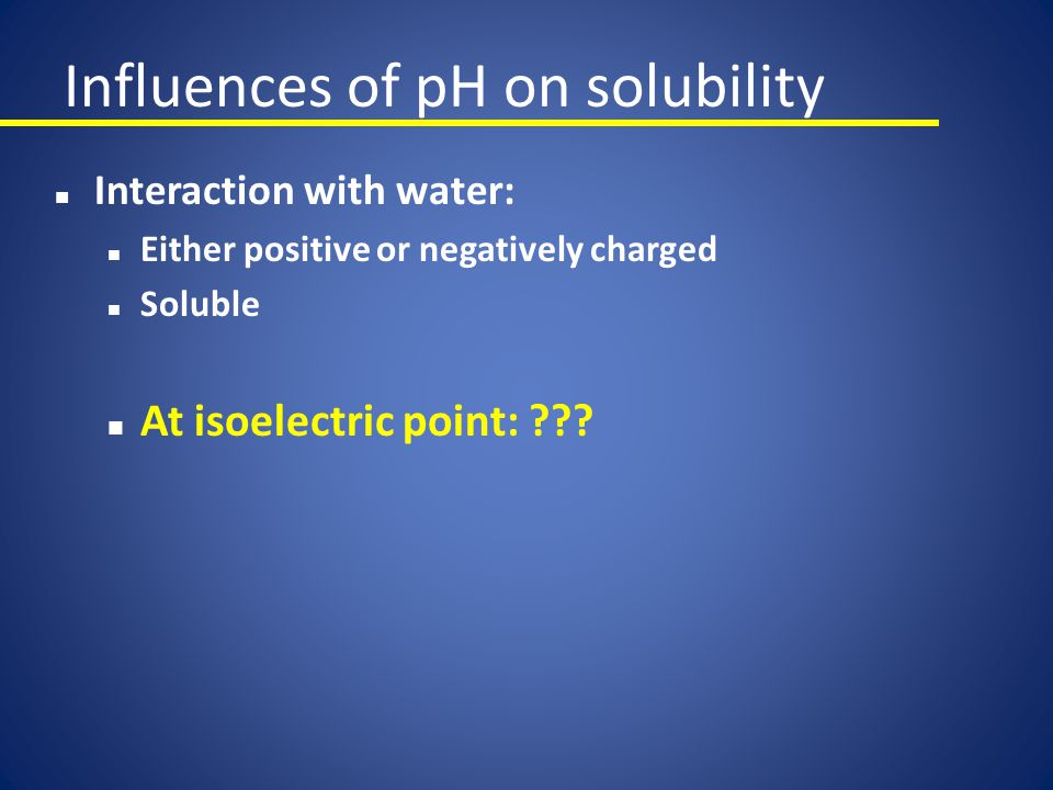 Influences of pH on solubility