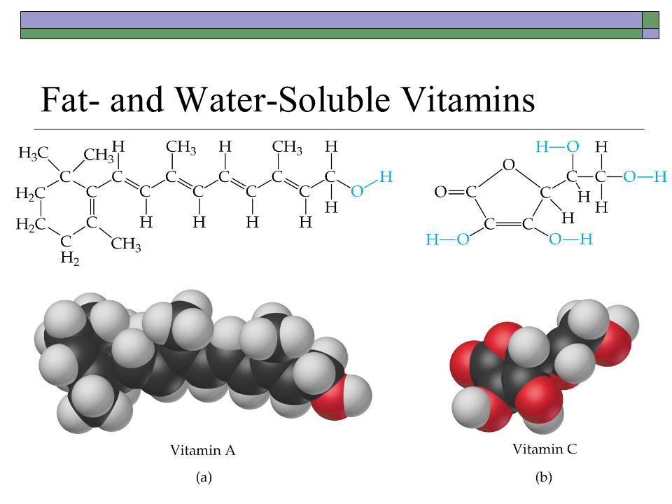Fat- and Water-Soluble Vitamins