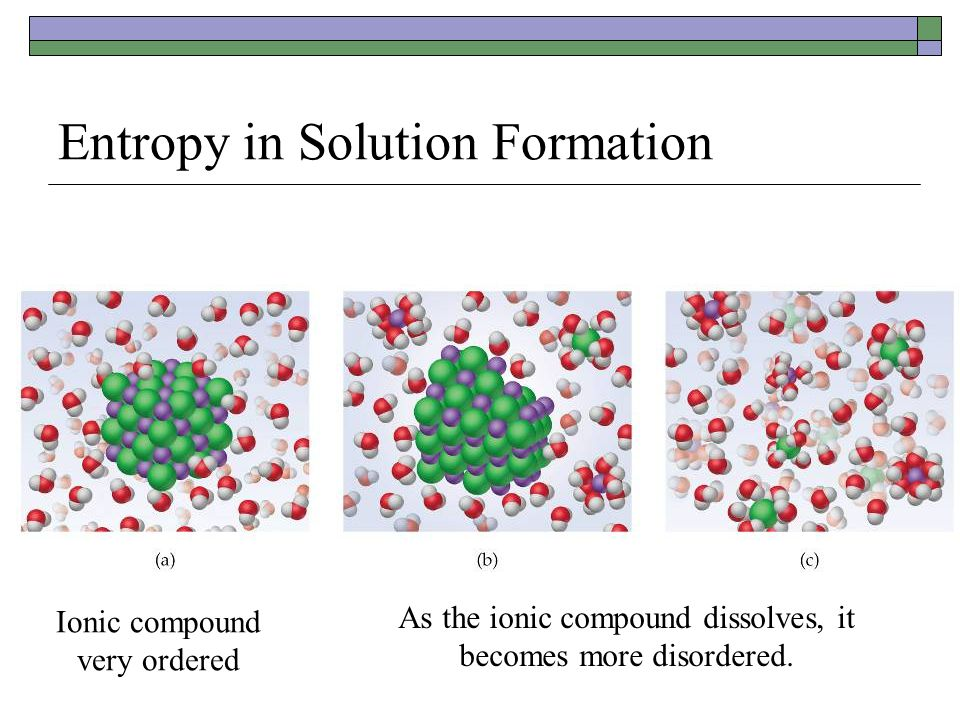 Entropy in Solution Formation