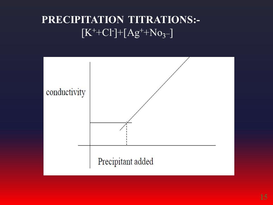 PRECIPITATION TITRATIONS:-