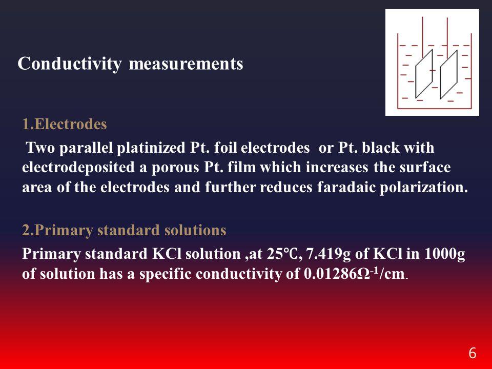 Conductivity measurements