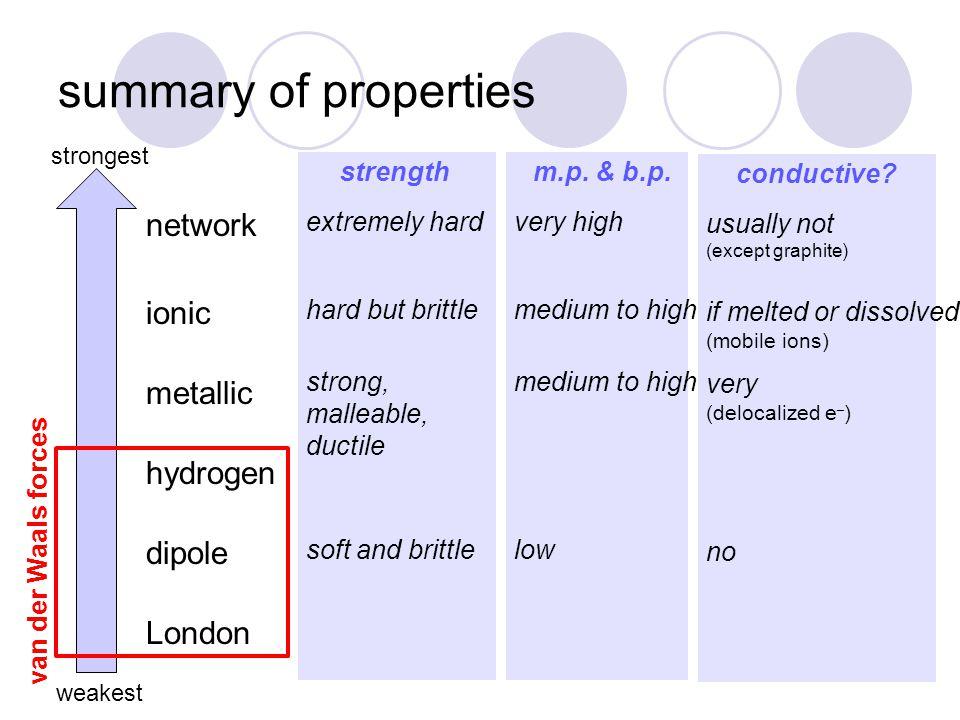 summary of properties network ionic metallic hydrogen dipole London