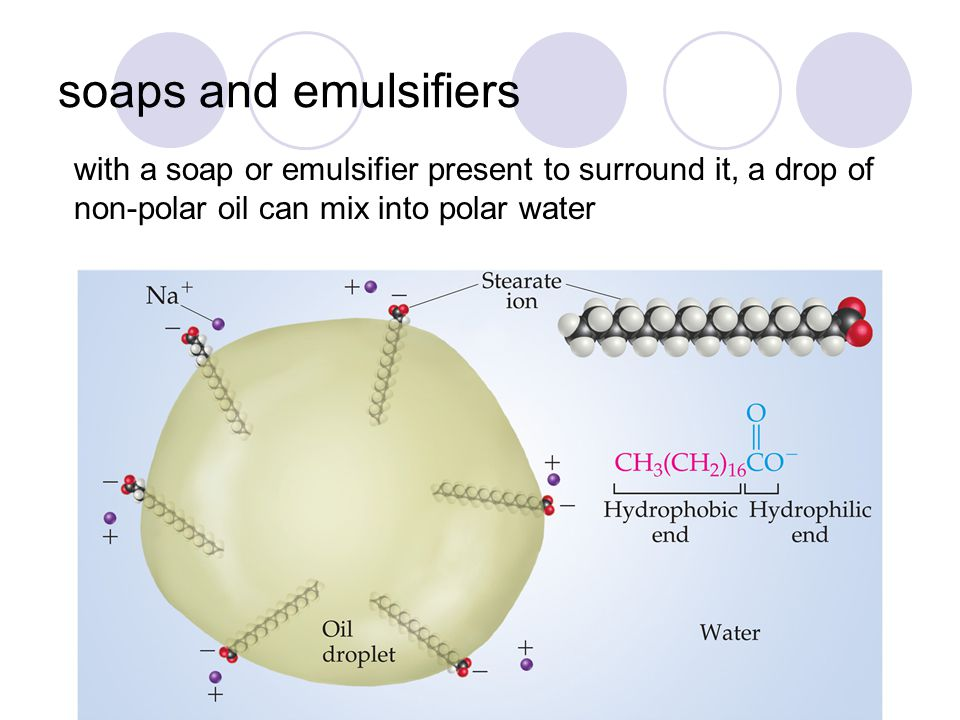 soaps and emulsifiers with a soap or emulsifier present to surround it, a drop of non-polar oil can mix into polar water.