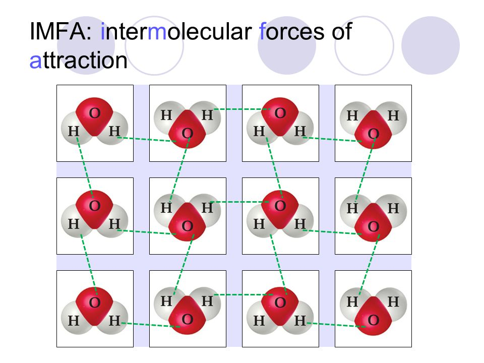 IMFA: intermolecular forces of attraction