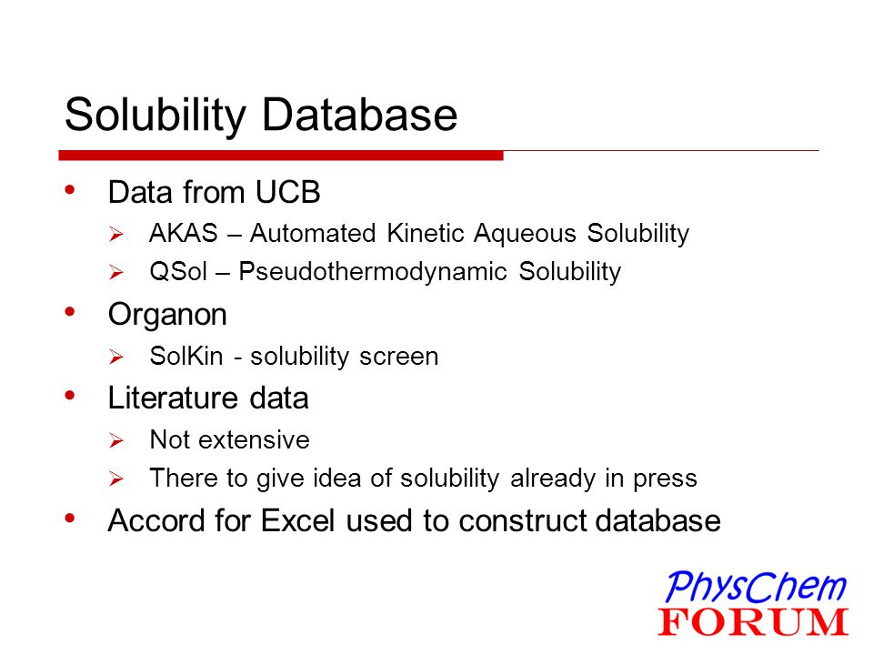 Solubility Database Data from UCB Organon Literature data