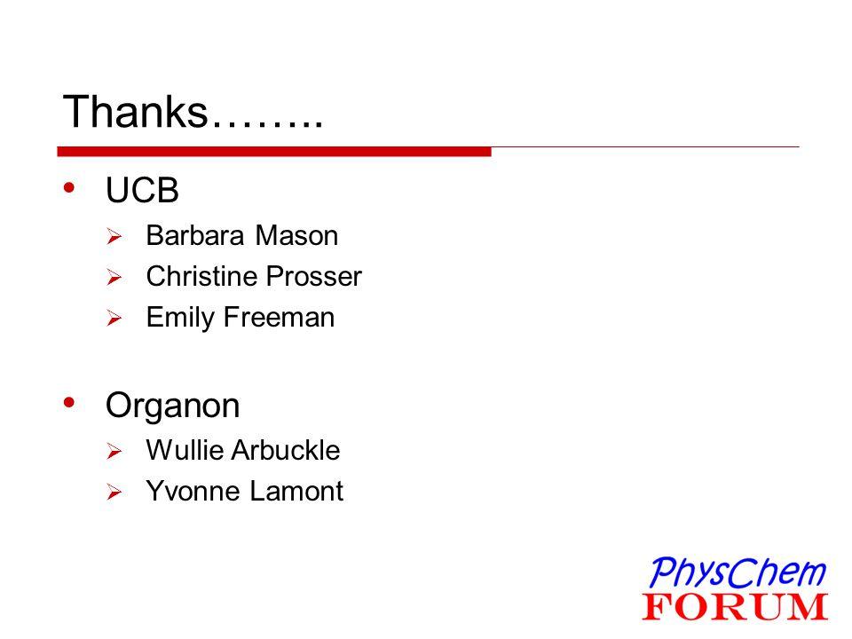 Thanks…….. UCB Organon Barbara Mason Christine Prosser Emily Freeman