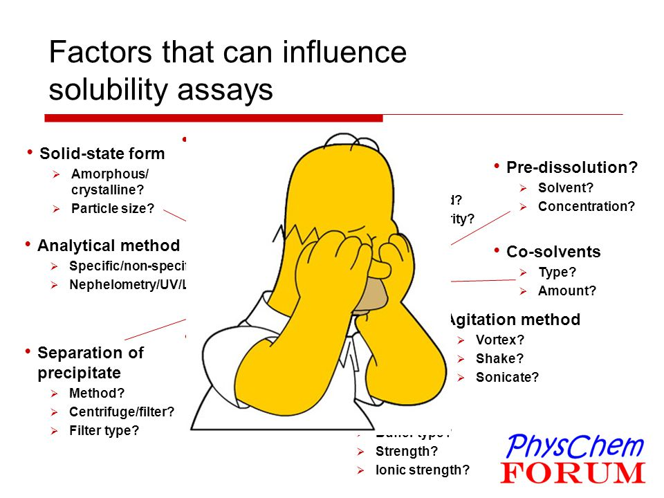 Factors that can influence solubility assays