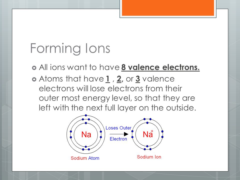 Forming Ions All ions want to have 8 valence electrons.
