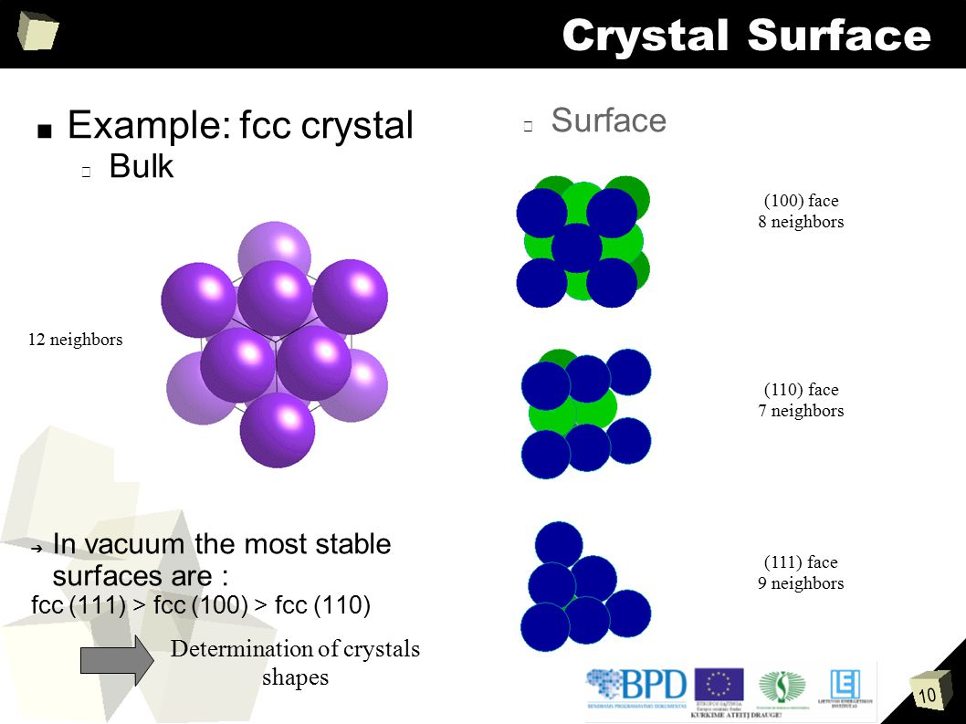 Determination of crystals shapes