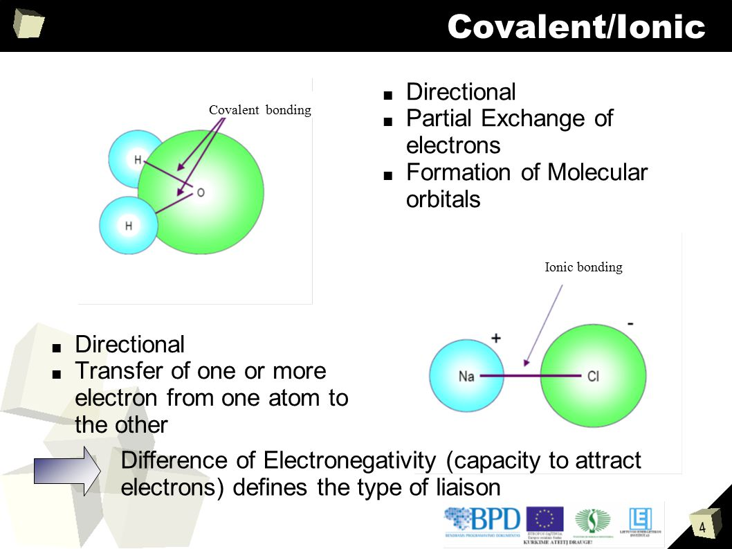 Covalent/Ionic Directional Partial Exchange of electrons