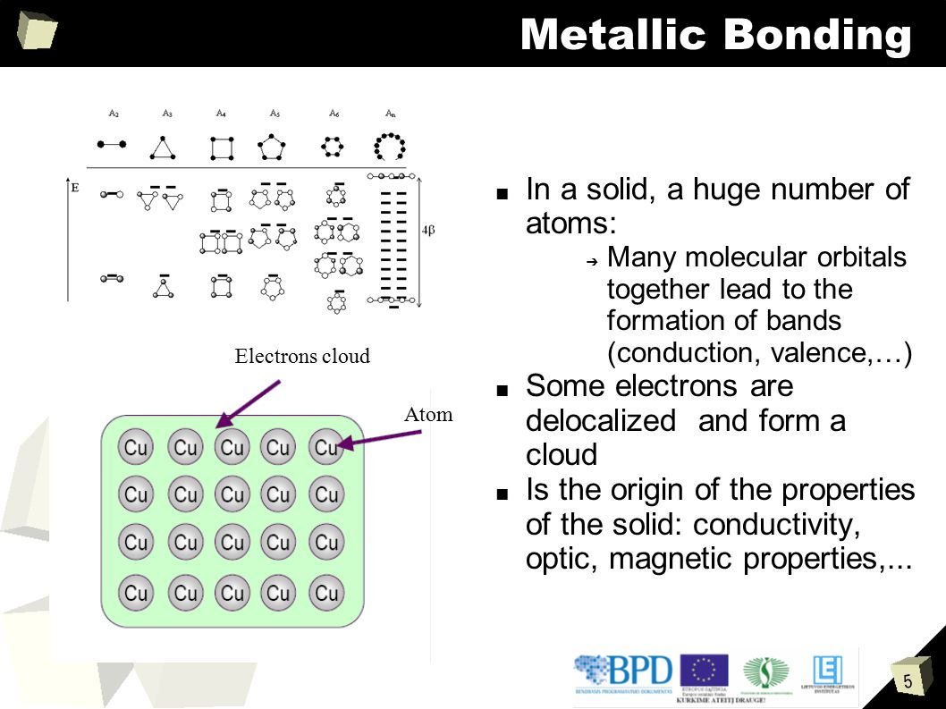 Metallic Bonding In a solid, a huge number of atoms: