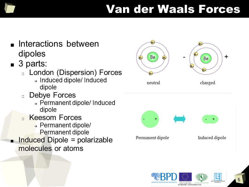 Van der Waals Forces Interactions between dipoles 3 parts: