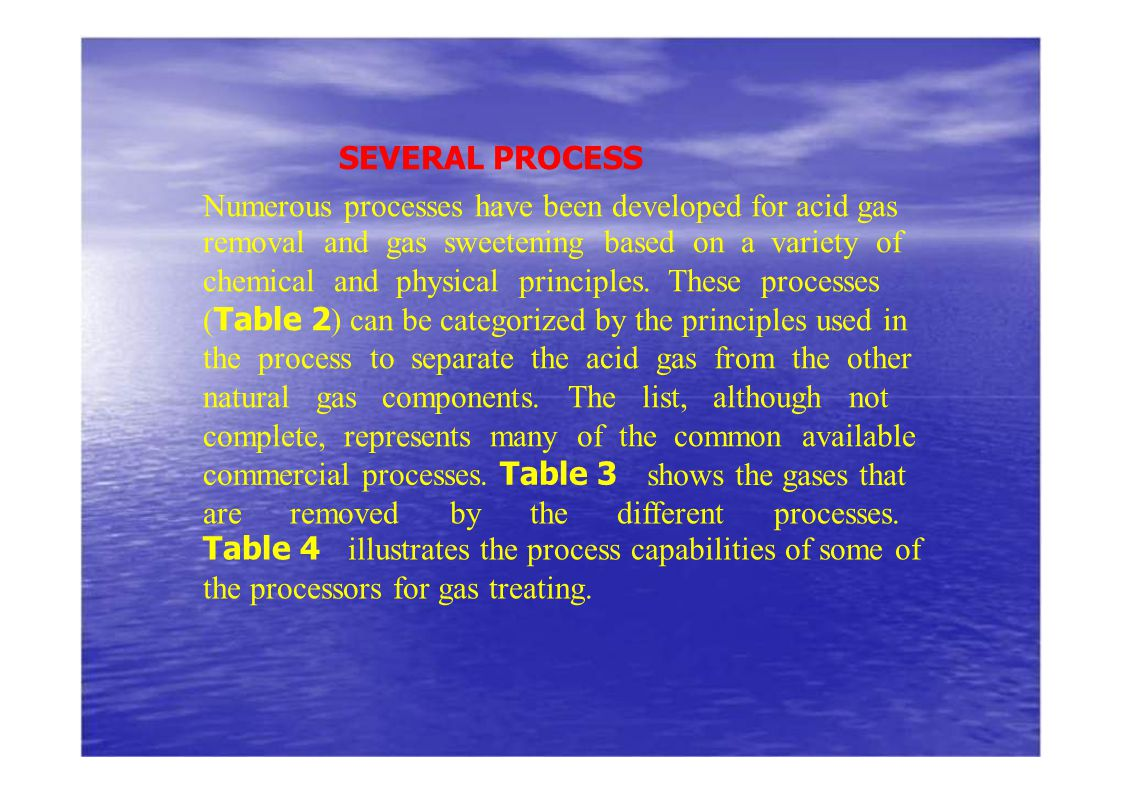 Numerous processes have been developed for acid gas