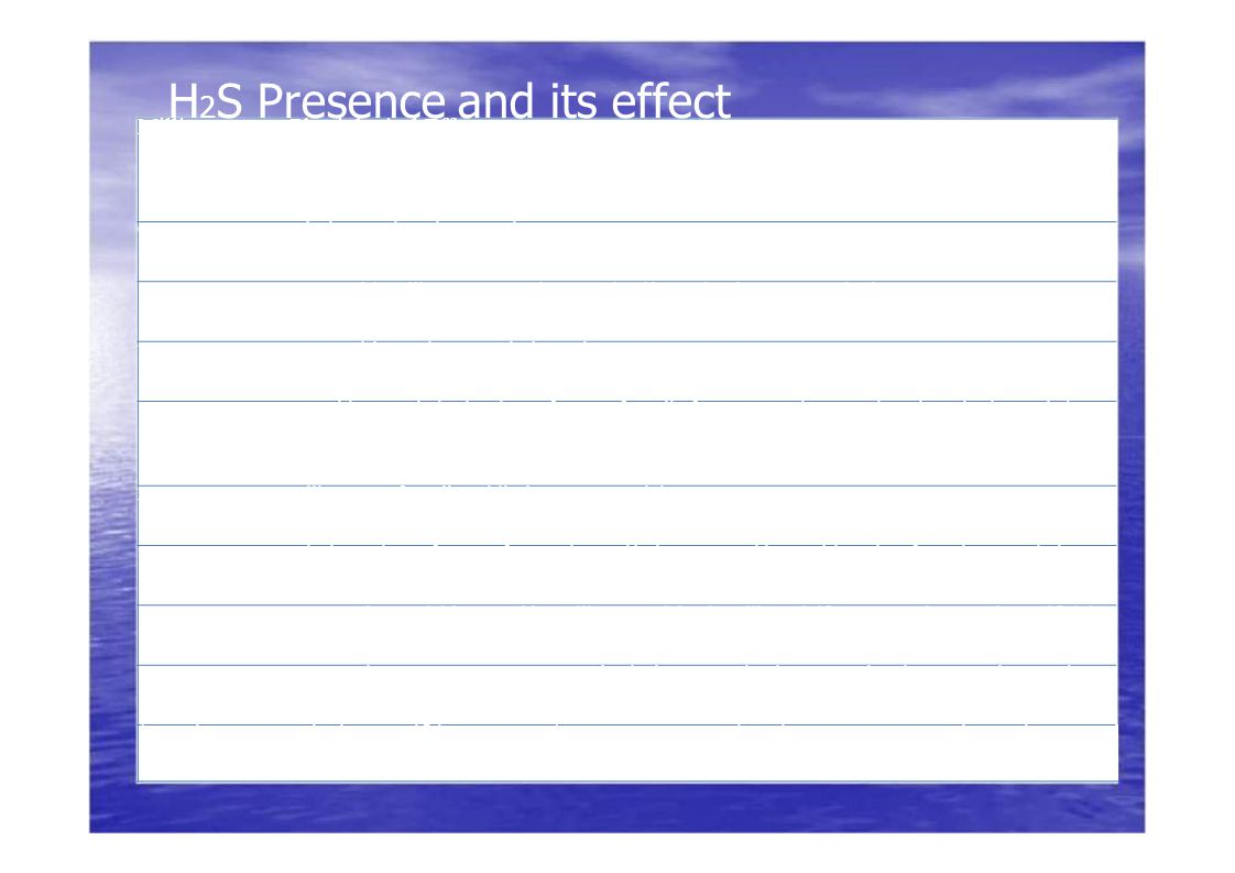 H2S Presence and its effect