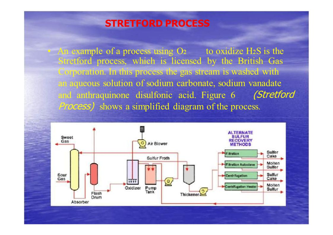 STRETFORD PROCESS • An example of a process using O2. to oxidize H2S is the. Stretford process, which is licensed by the British Gas.