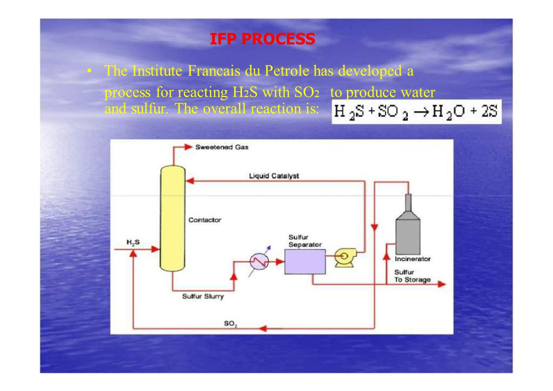 IFP PROCESS • The Institute Francais du Petrole has developed a. process for reacting H2S with SO2 to produce water.