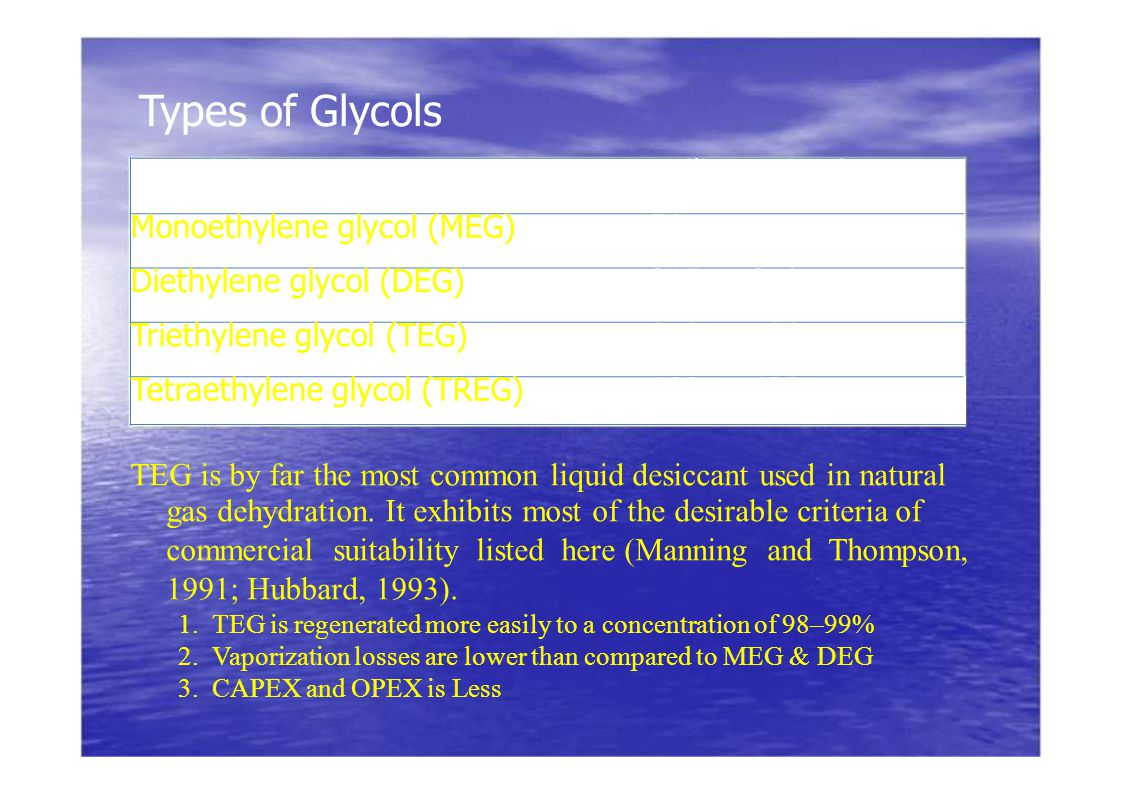 Types of Glycols Description Boiling Point ºF