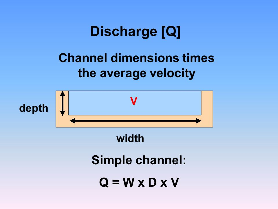 Channel dimensions times the average velocity