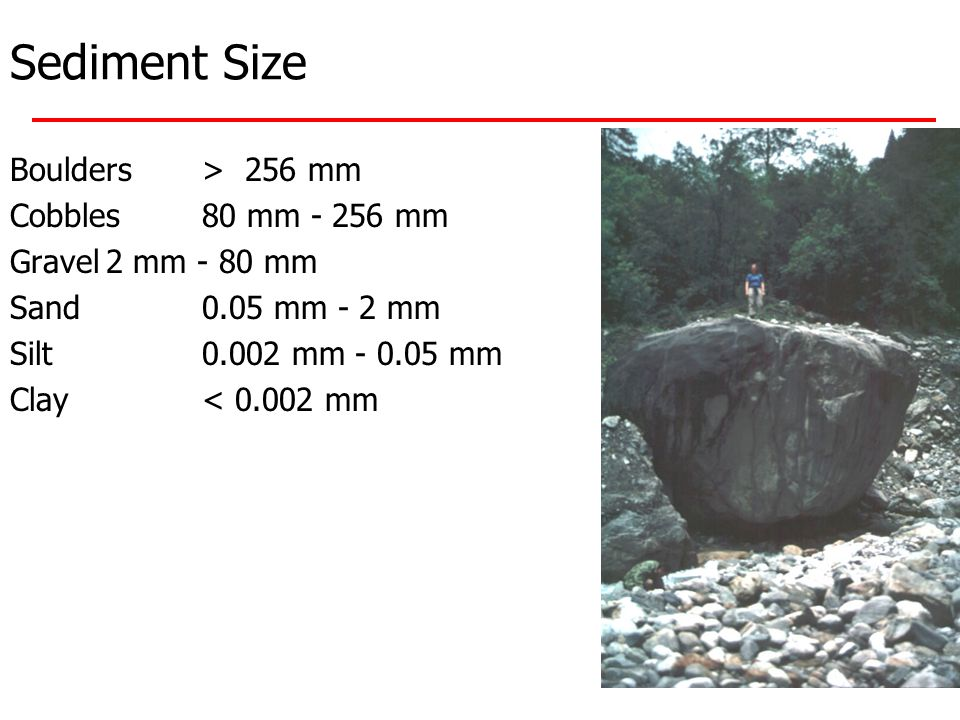 Sediment Size Boulders > 256 mm Cobbles 80 mm - 256 mm