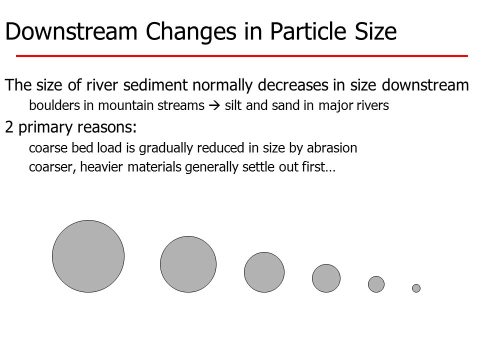 Downstream Changes in Particle Size