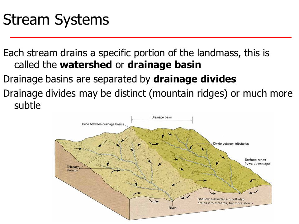 Stream Systems Each stream drains a specific portion of the landmass, this is called the watershed or drainage basin.