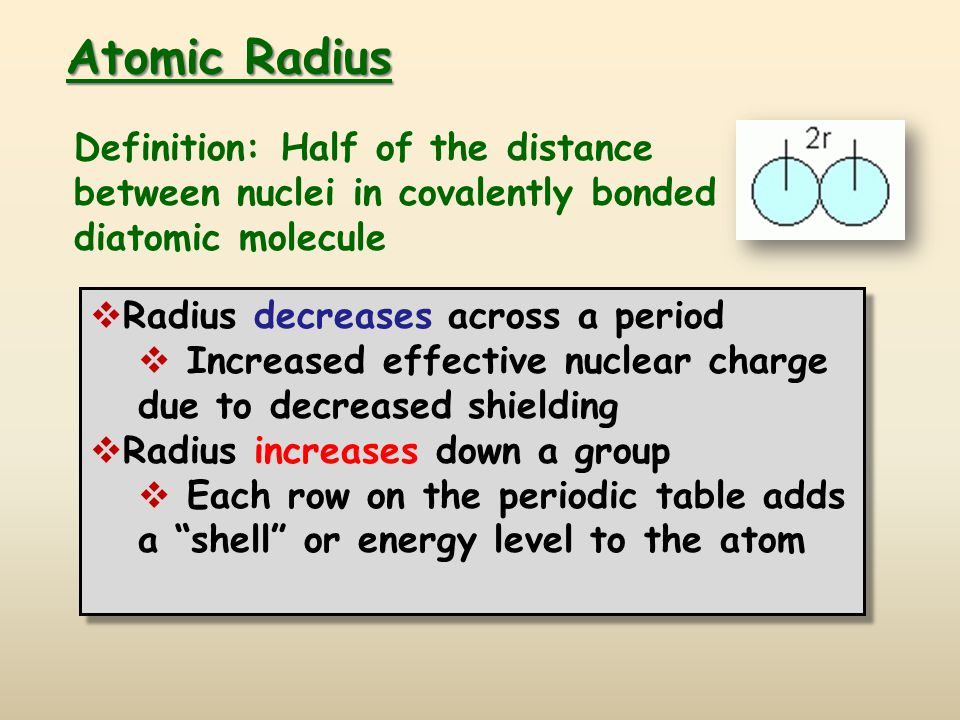 Atomic Radius Definition: Half of the distance between nuclei in covalently bonded diatomic molecule.