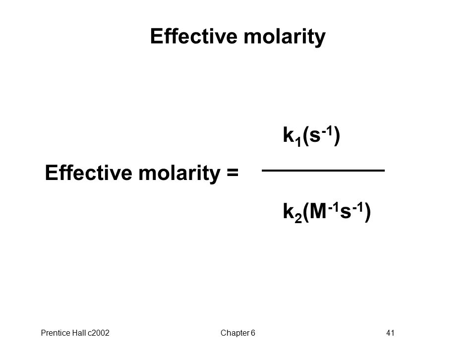 Effective molarity k1(s-1) Effective molarity = k2(M-1s-1)