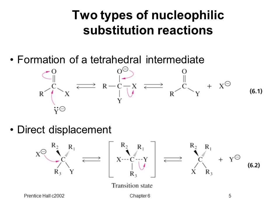 Two types of nucleophilic substitution reactions