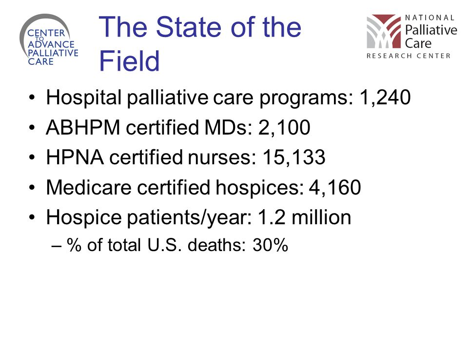 The State of the Field Hospital palliative care programs: 1,240