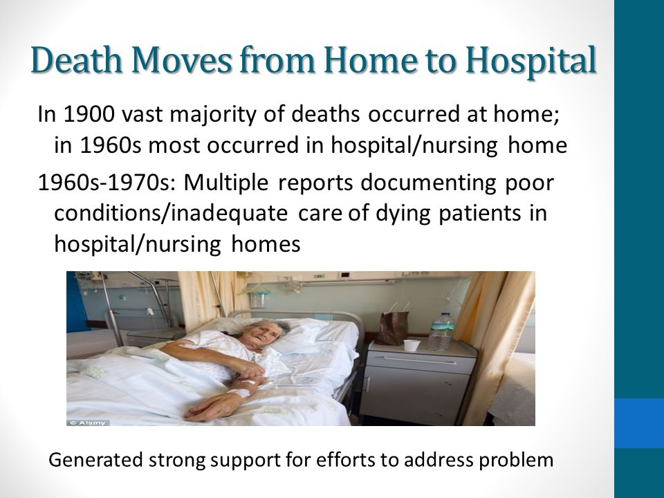 Death Moves from Home to Hospital