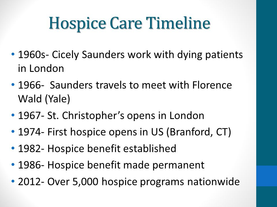 Hospice Care Timeline 1960s- Cicely Saunders work with dying patients in London. 1966- Saunders travels to meet with Florence Wald (Yale)
