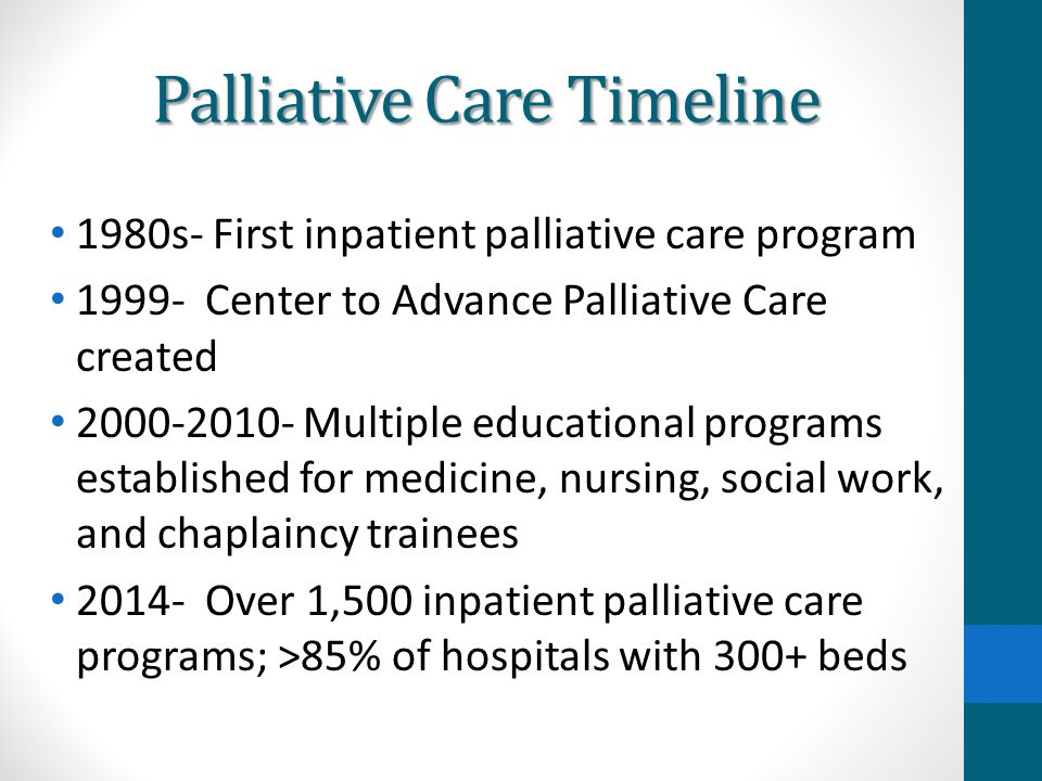 Palliative Care Timeline